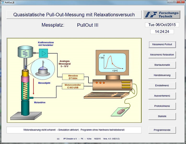 Quasistatic Pull Out Test Leibniz Institute For Polymer